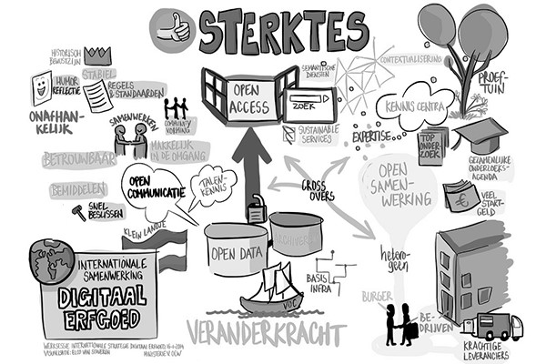 sketchnotes-afbeelding-blogpost